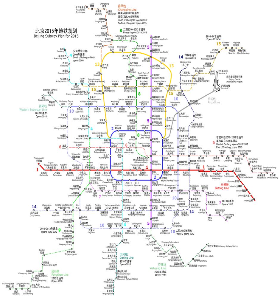 Beijing Subway Map 2015